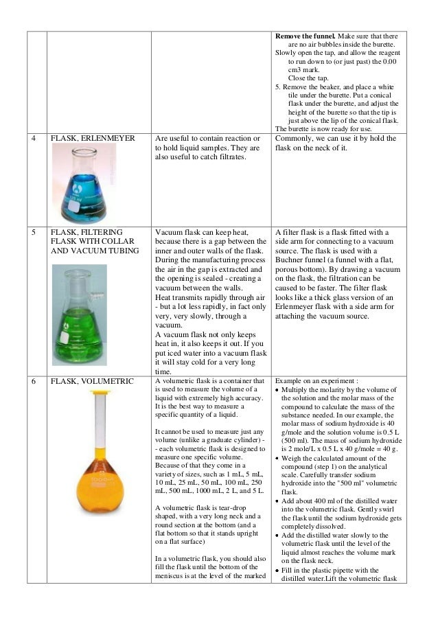 what are the laboratory apparatus and their functions