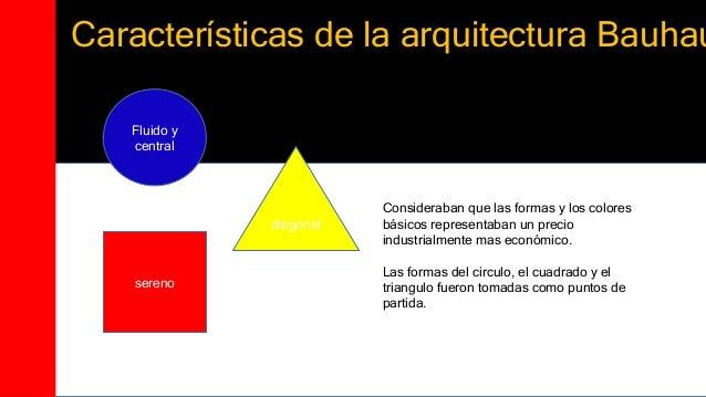La bauhaus for Caracteristicas de la arquitectura