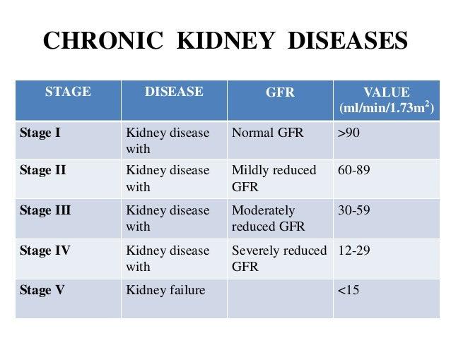 Lab Diagnosis In Renal Diseases