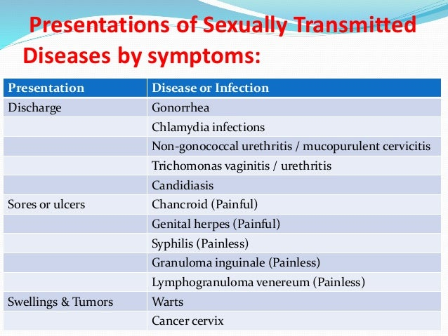 Non-sexually transmitted infections