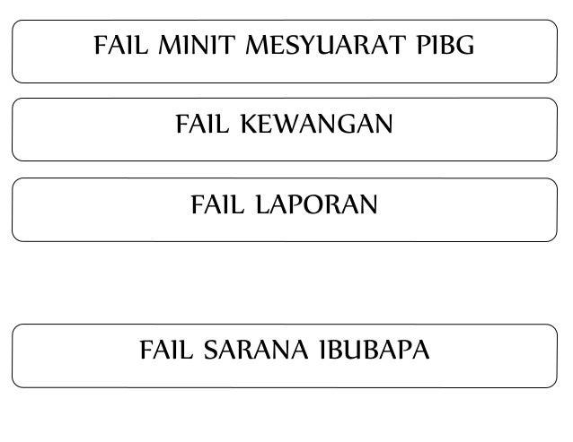 FAIL MINIT MESYUARAT PIBG  FAIL KEWANGAN  FAIL LAPORAN  FAIL SARANA IBUBAPA