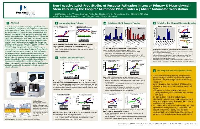 ® Lonza  Non-Invasive Label-Free Studies of Receptor Activation in Primary & Mesenchymal ® Multimode Plate Reader & JANUS®...
