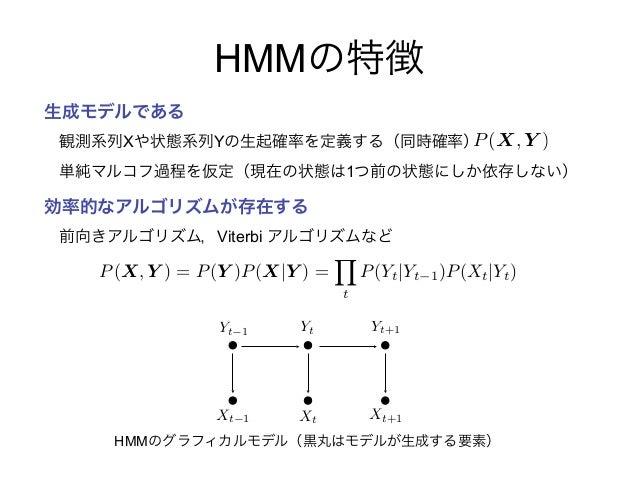 HMM, MEMM, CRF メモ Slide 3