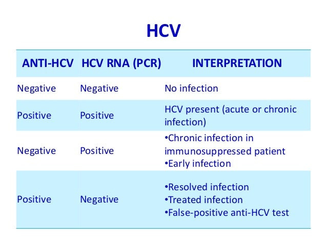 anti c1q antibodies in patients with hepatitis b virus Anti-hbe (anti-hepatitis b but are positive for anti-hbe these patients may also be positive for serum hepatitis b virus dna additionally hbe antigen/antibody.