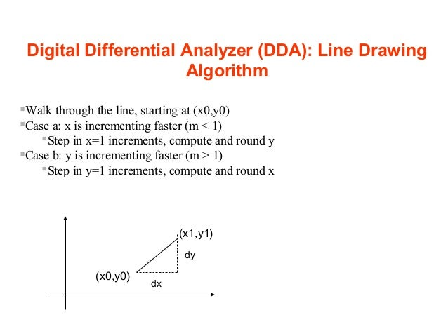 Dda Line Drawing Algorithm With Solved Example : Lab lecture line algo