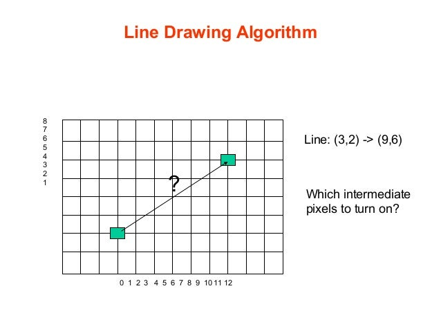 Line Drawing Algorithm With An Example : Lab lecture line algo