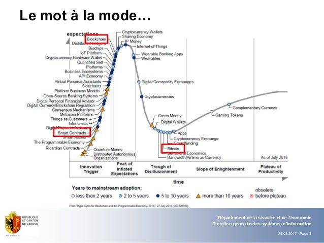 La blockchain et son impact sur le secteur public Slide 3