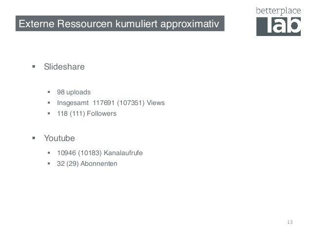 13   Externe Ressourcen kumuliert approximativ! § Slideshare! § 98 uploads ! § Insgesamt 117691 (107351) Views! §...