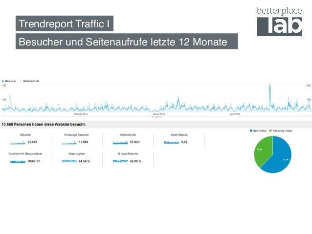 Trendreport Traffic I! Besucher und Seitenaufrufe letzte 12 Monate!
