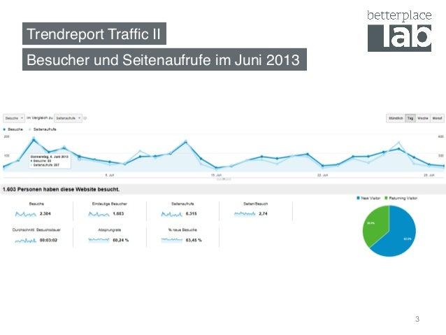 Trendreport Traffic II! Besucher und Seitenaufrufe im Juni 2013! 3