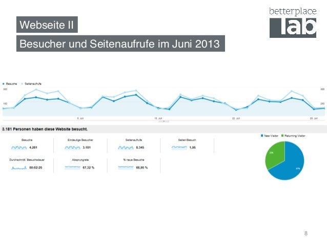 Webseite II! Besucher und Seitenaufrufe im Juni 2013! 8