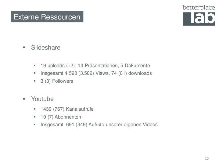 Externe Ressourcen       Slideshare        19 uploads (+2): 14 Präsentationen, 5 Dokumente       Insgesamt 4.590 (3.582...