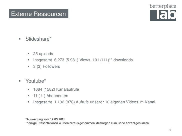 Externe Ressourcen   Slideshare*      25 uploads      Insgesamt 6.273 (5.981) Views, 101 (111)** downloads      3 (3) ...