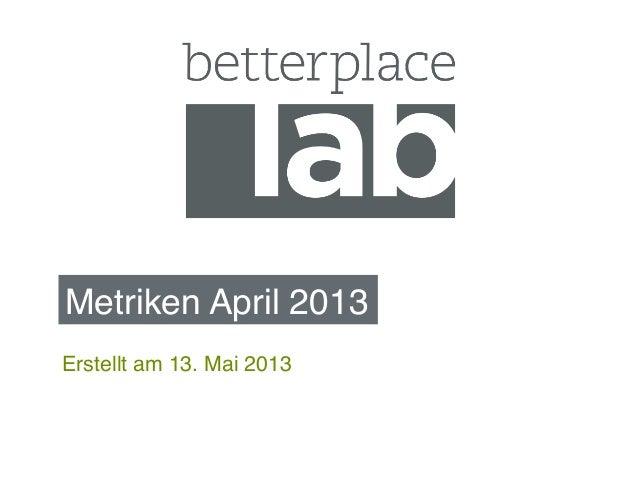 Metriken April 2013!Erstellt am 13. Mai 2013!