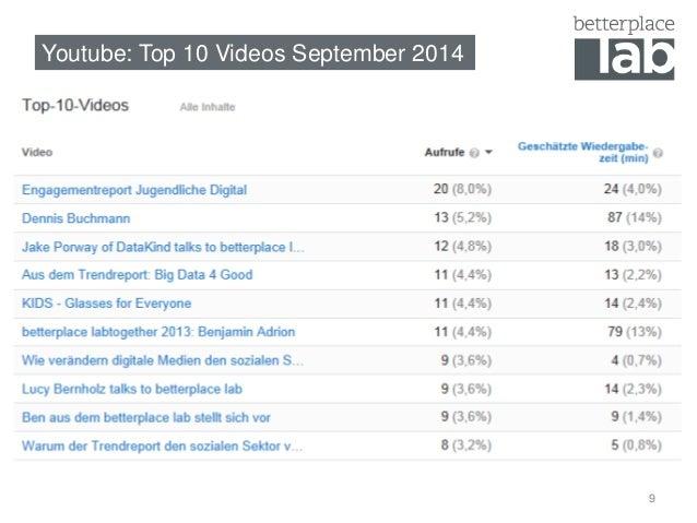 Youtube: Top 10 Videos September 2014  9