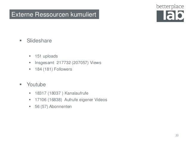 20  Externe Ressourcen kumuliert   Slideshare   151 uploads   Insgesamt 217732 (207057) Views   184 (181) Followers  ...