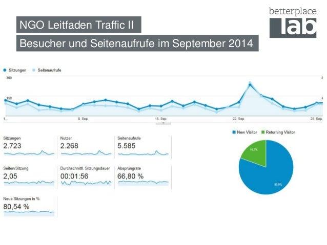 NGO Leitfaden Traffic II  Besucher und Seitenaufrufe im September 2014
