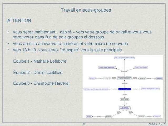 Travail en sous-groupesATTENTION• Vous serez maintenant « aspiré » vers votre groupe de travail et vous vous  retrouverez ...