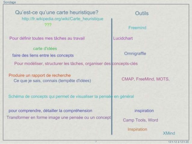 Sondage      Qu'est-ce qu'une carte heuristique?   Outils                                       7             12 h 12 à 12...