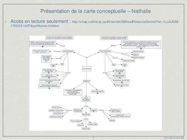 Présentation de la carte conceptuelle – Nathalie- Accès en lecture seulement : http://cmap.ccdmd.qc.ca:80/servlet/SBReadRe...