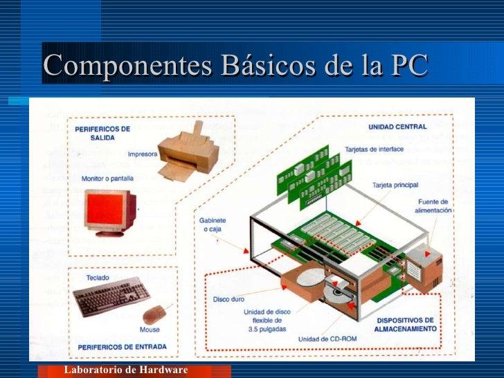 Arquitectura del procesador for Arquitectura hardware
