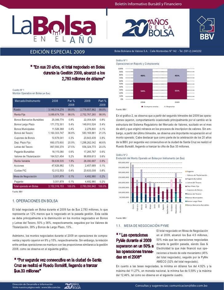 Boletín Informativo Bursátil y Financiero                                        Boletín Informativo Bursátil y Financiero...