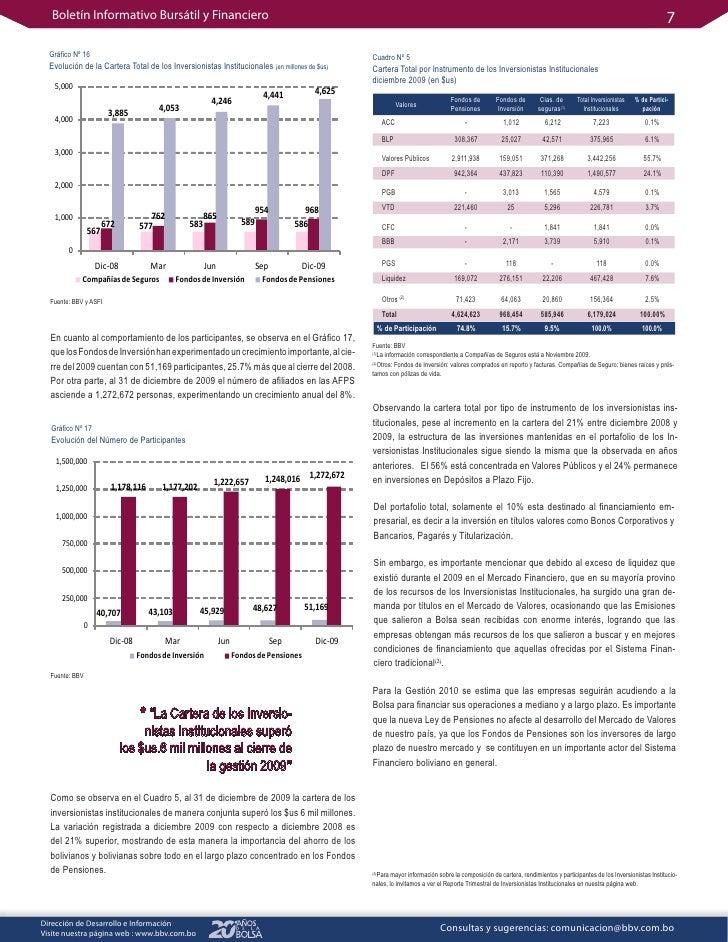 Boletín Informativo Bursátil y Financiero                                                                                 ...