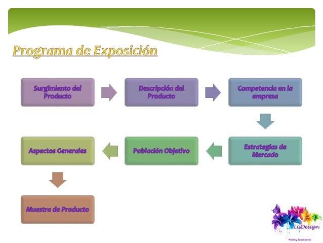 Empresa Ficticia / Ropa Reversible Slide 3