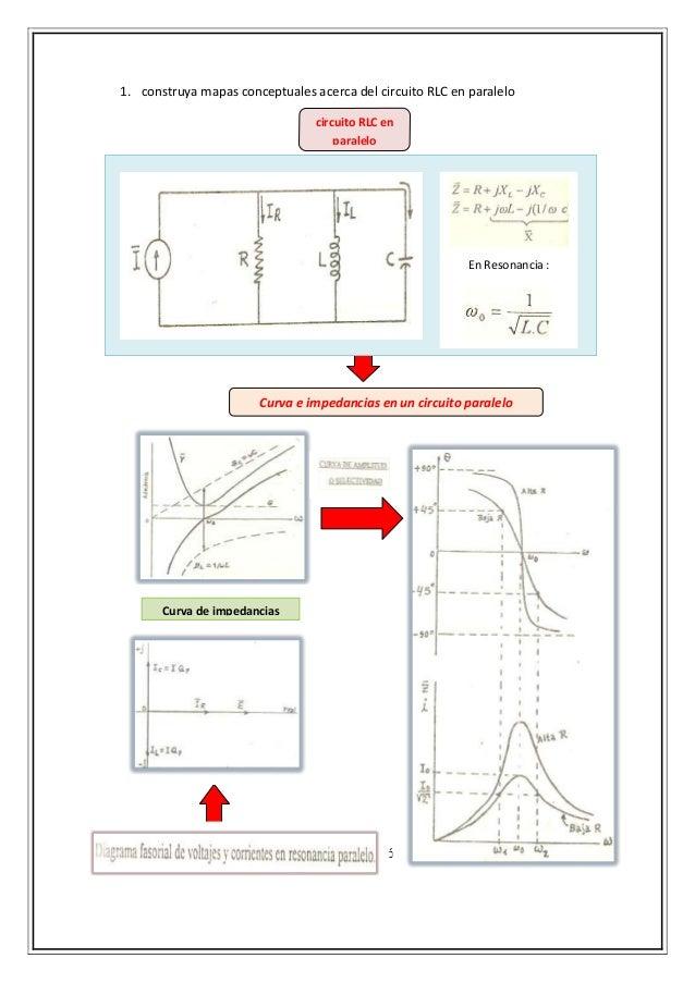 Circuito Rlc Serie : Laboratorio corriente alterna