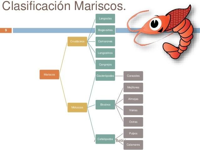 pescados mariscos factur