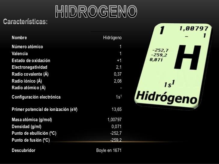 Elementos del grupo 1 de la tabla periodica nombre hidrgenonmero atmico 1valencia urtaz Choice Image