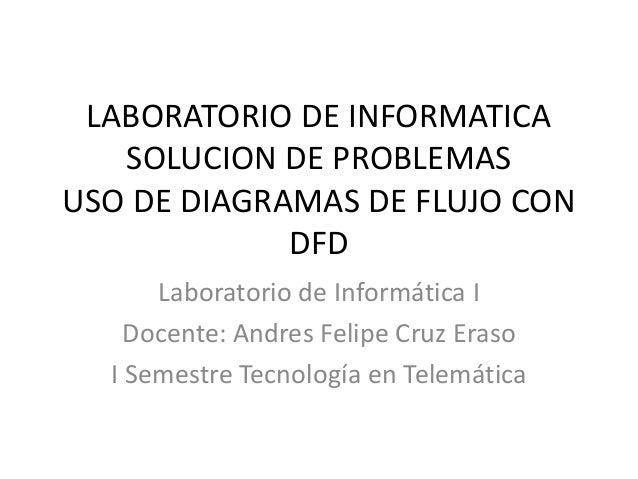 LABORATORIO DE INFORMATICA SOLUCION DE PROBLEMAS USO DE DIAGRAMAS DE FLUJO CON DFD Laboratorio de Informática I Docente: A...