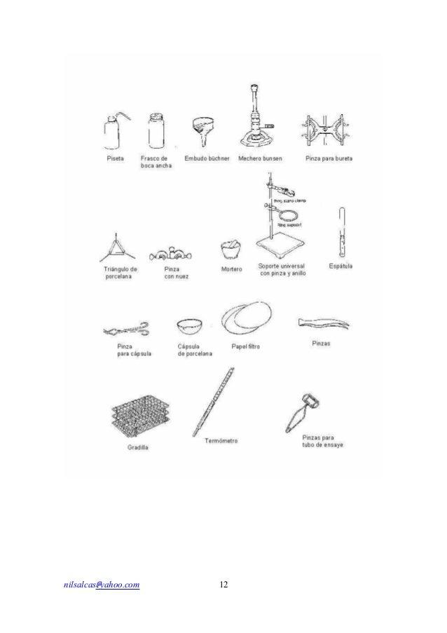Laboratorio quimica inrganica nilsalcasyahoo 12 urtaz Image collections
