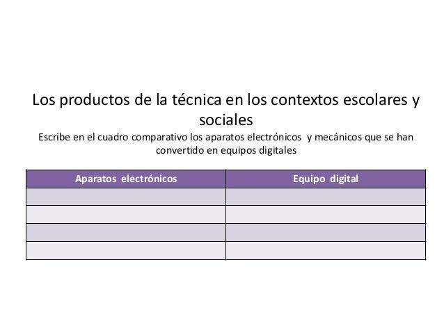 Los productos de la técnica en los contextos escolares ysocialesEscribe en el cuadro comparativo los aparatos electrónicos...