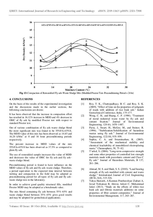 Laboratory compaction study of fly ash mixed with lime