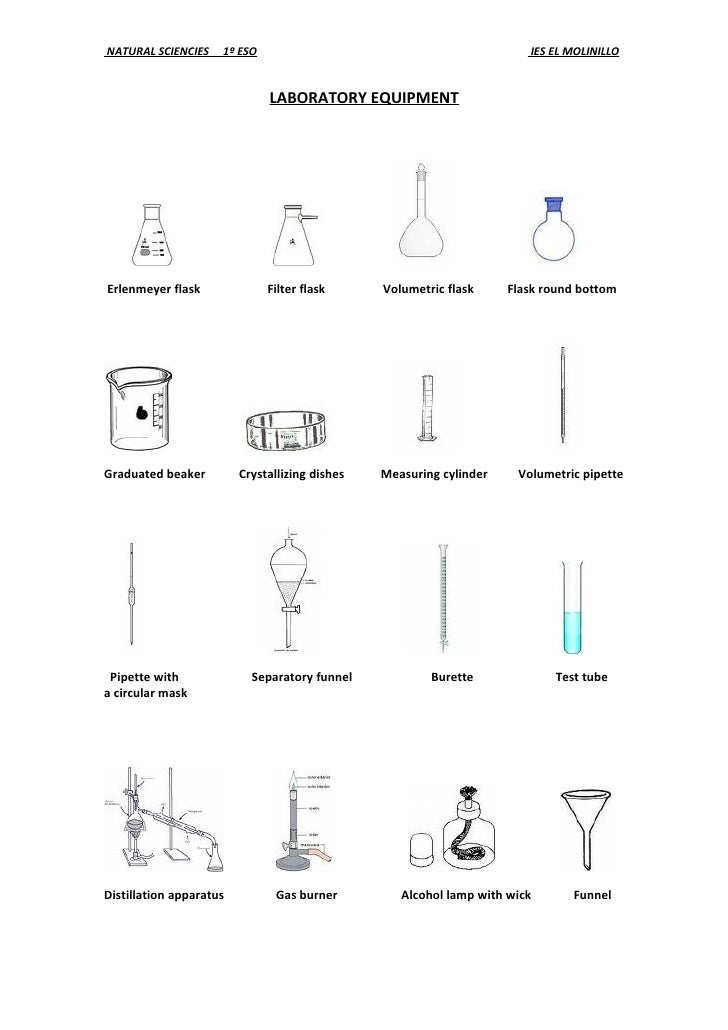 laboratory equipmentlaboratory equipment natural sciencies 1º eso
