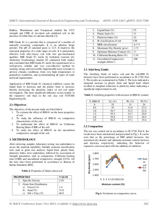 Laboratory investigation of expansive soil stabilized with natural inorganic stabilizer Slide 2