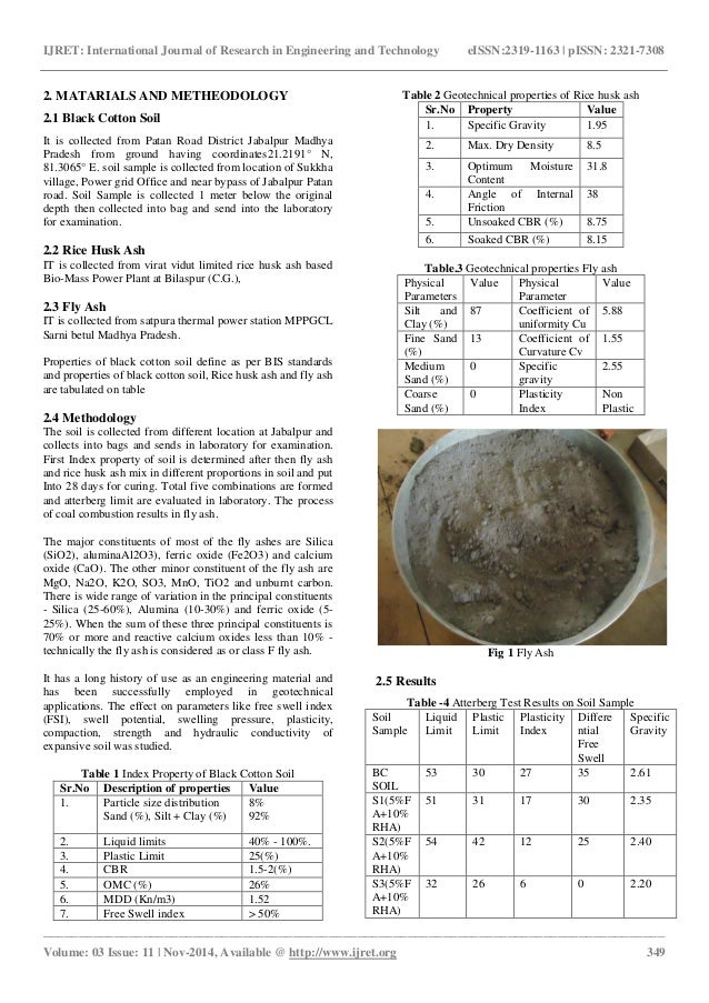 study on fly ash A study of ground course fly ash with different fineness from various s ource as pozzolanic material, cement and concrete composites, 23 (2001) [3] satish h.