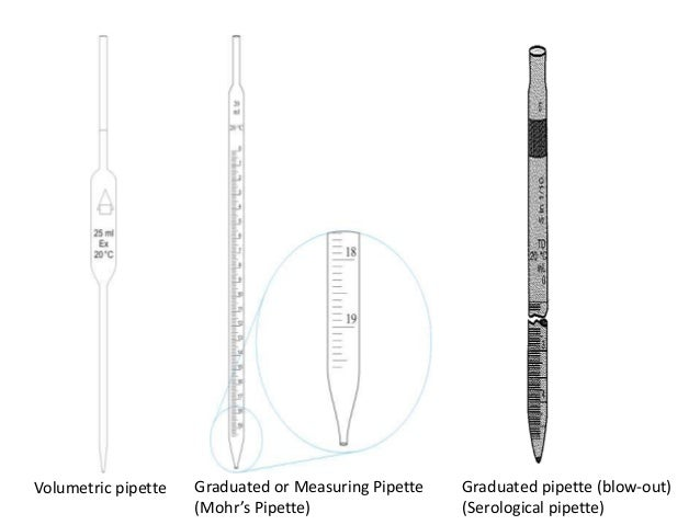 8 Volumetric Pipette Graduated