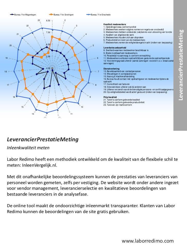 Bureau Y te Wageningen                        Bureau Y te Groningen                    Bureau Y te Enschede               ...