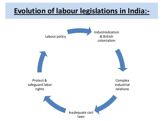employment laws health and safety and labor relations Discrimination, workplace safety and standards, and workers' compensation fall  labour standards code labour relations board human rights health and.