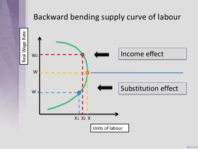 labor economics labor supply Robert e hall hoover institution and department of economics, stanford university, and nber labor demand, labor supply, and employment volatility.