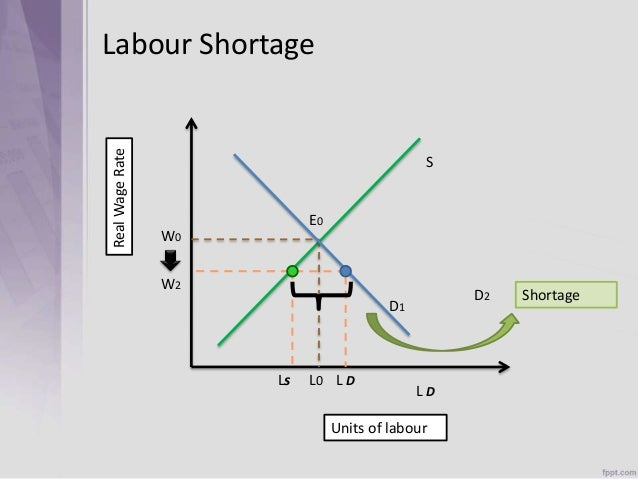 """labour economics Labour, also spelled labor, in economics, the general body of wage earnersit is in this sense, for example, that one speaks of """"organized labour"""" in a more special and technical sense, however, labour means any valuable service rendered by a human agent in the production of wealth, other than accumulating and providing capital or assuming."""