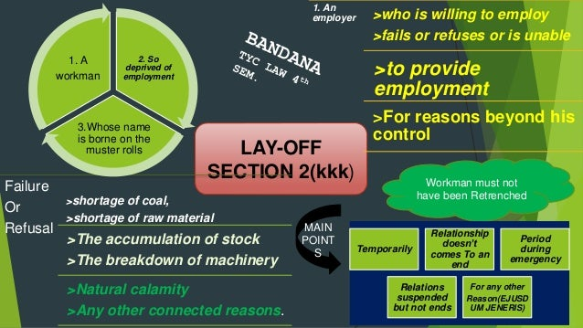 Image result for Lay-off Definition Section 2 (kkk) in Labour Laws diagram