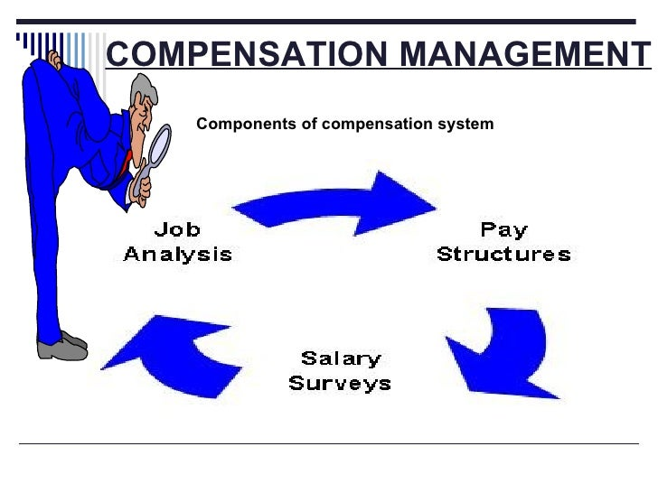 compensation mangement The compensation management in dayforce enables managers with information, guidelines and tools to make better talent compensation decisions.