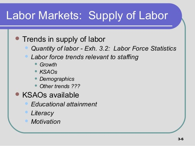 analysis of manpower supply 1 Demand and supply analysis is the study of how buyers and sellers  1 which of  the following markets is least accurately described as a factor market.
