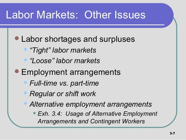 an introduction to the analysis of the labor markets Social networks, employee selection and labor market outcomes:  1 introduction  analysis of the hypothesis that rms use social networks when selecting employees in.