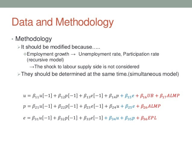 Data and Methodology • Methodology It should be modified because….. Employment growth → Unemployment rate, Participation...