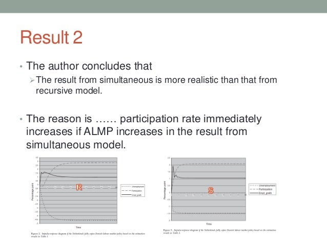 Result 2 • The author concludes that The result from simultaneous is more realistic than that from recursive model. • The...