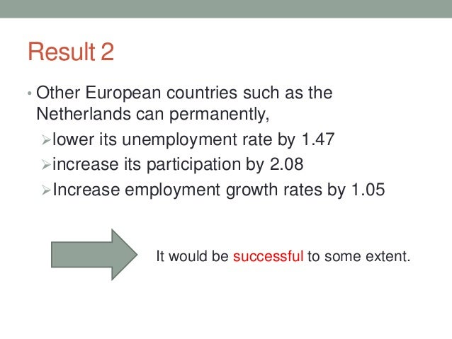 Result 2 • Other European countries such as the Netherlands can permanently, lower its unemployment rate by 1.47 increas...